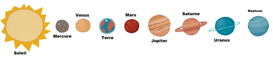 Comment se forment les planètes ?   Kidi'science