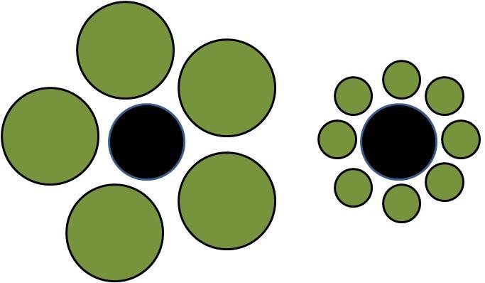 Illusion rond taille