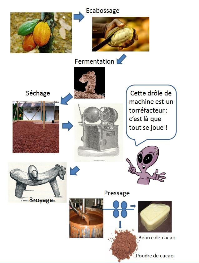 chocolat_complet