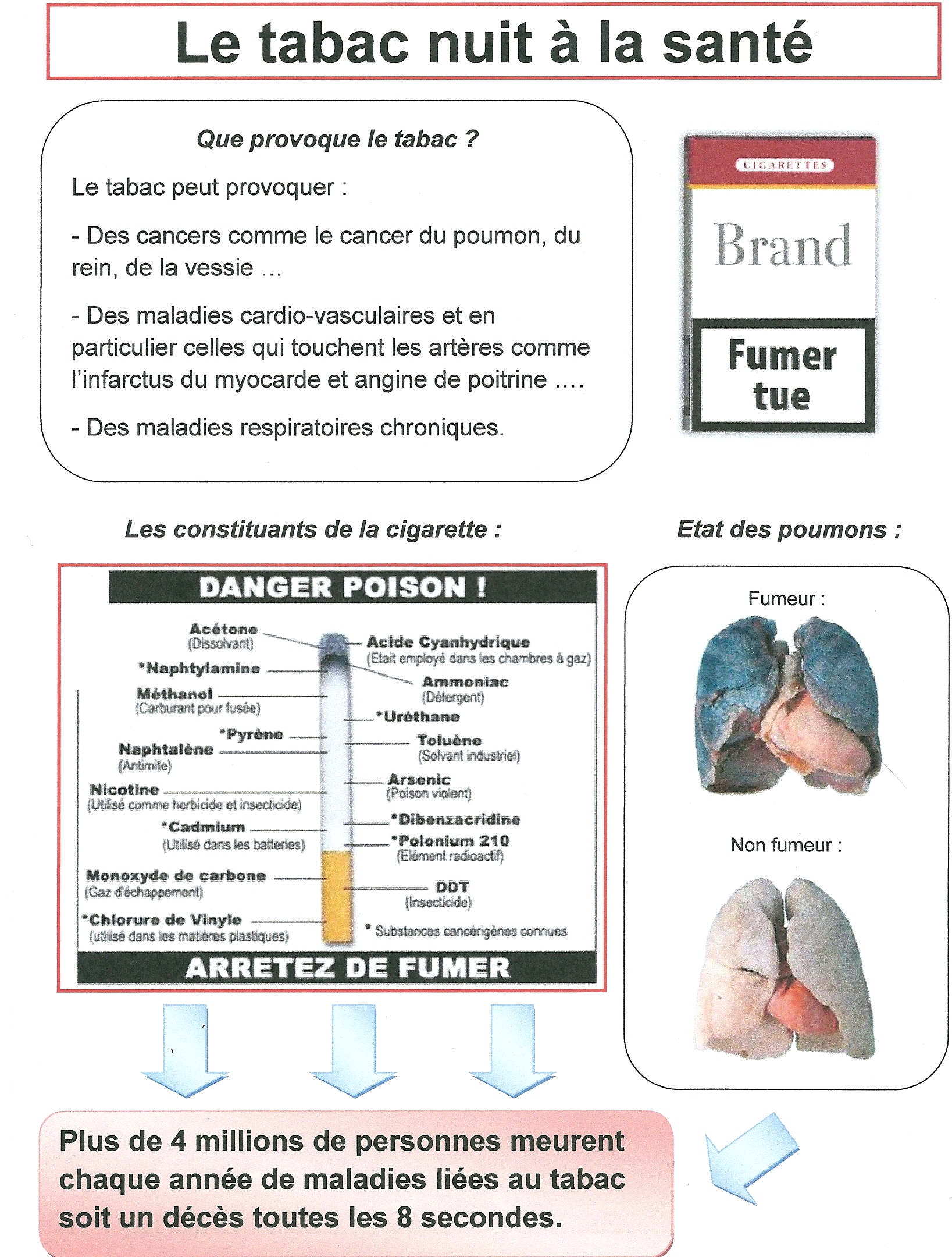 le tabac expose
