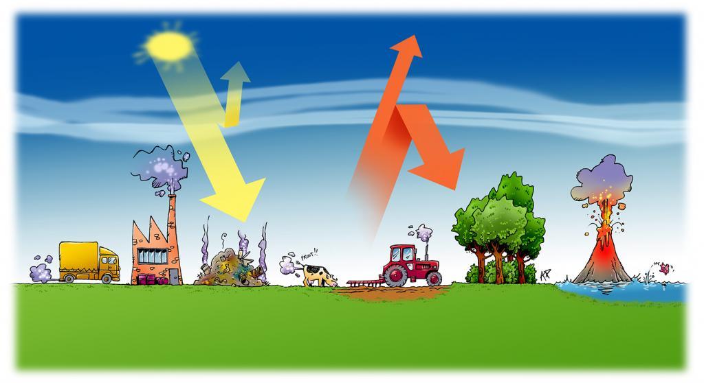 dissertation sur le rechauffement climatique Un document sur idée de progrès / idea of progress : impacts of climate change - anglais - terminale s pour réviser gratuitement votre bac de anglais sur.