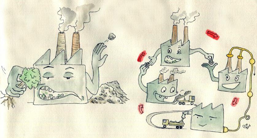 industries-organisation