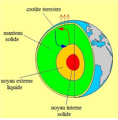 geothermie-schema